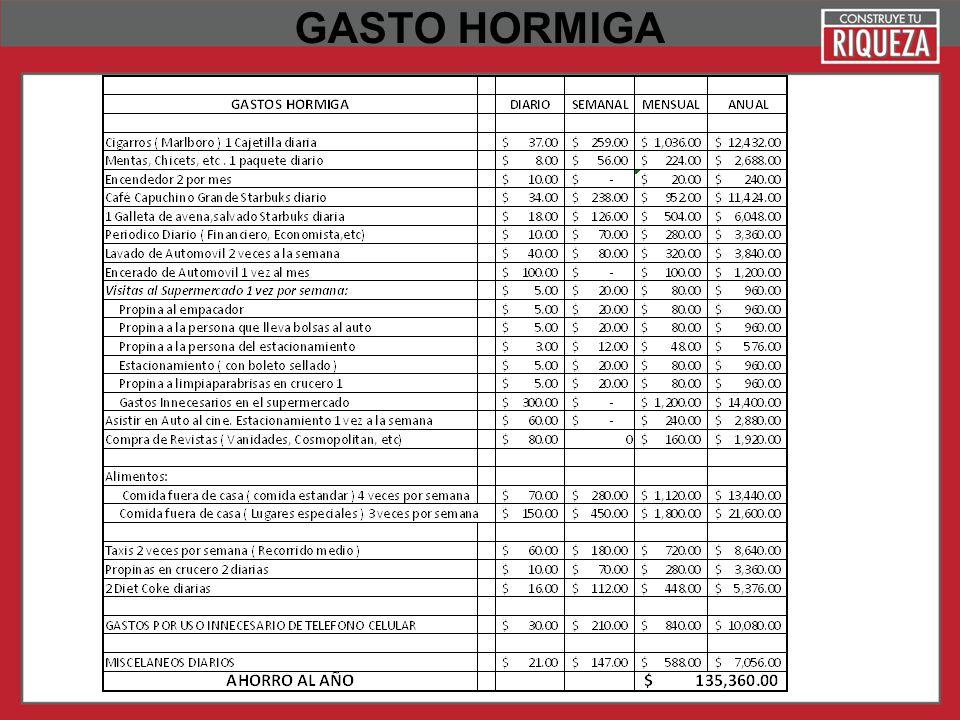 GASTO HORMIGA