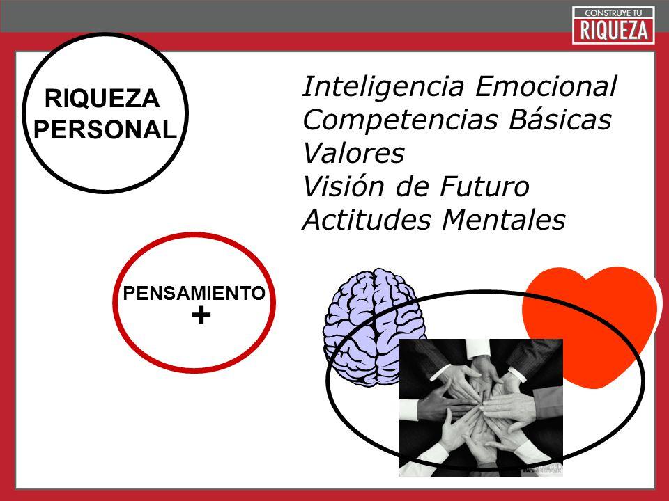 + Inteligencia Emocional Competencias Básicas Valores Visión de Futuro