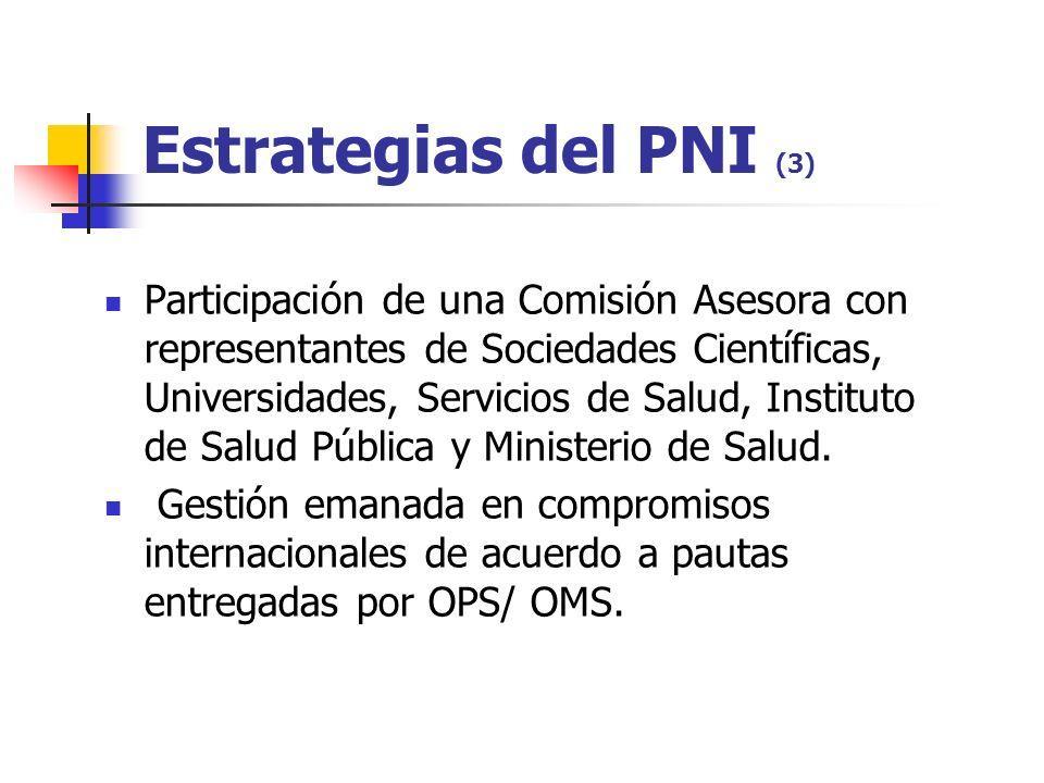 Estrategias del PNI (3)
