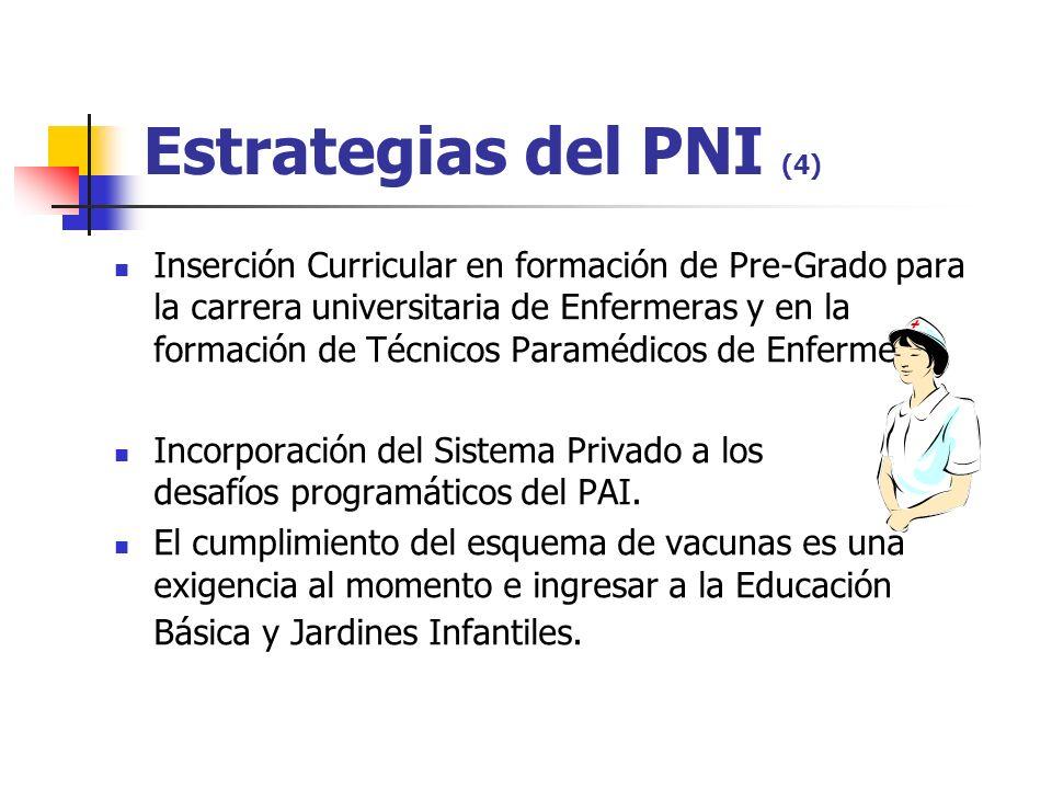 Estrategias del PNI (4)