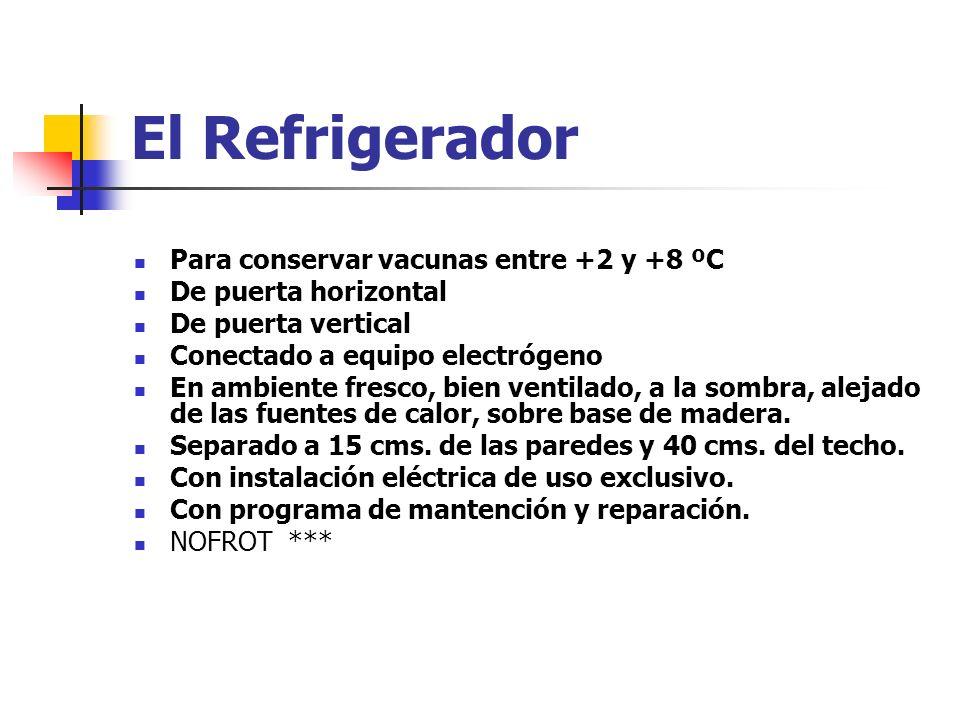 El Refrigerador Para conservar vacunas entre +2 y +8 ºC