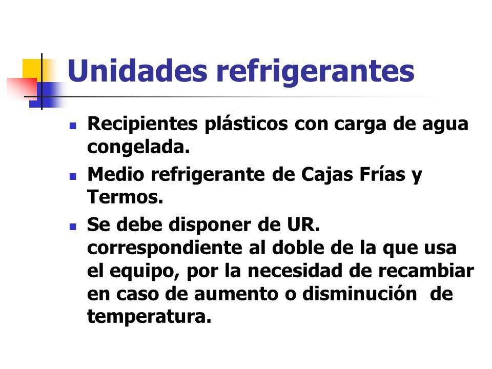 Unidades refrigerantes