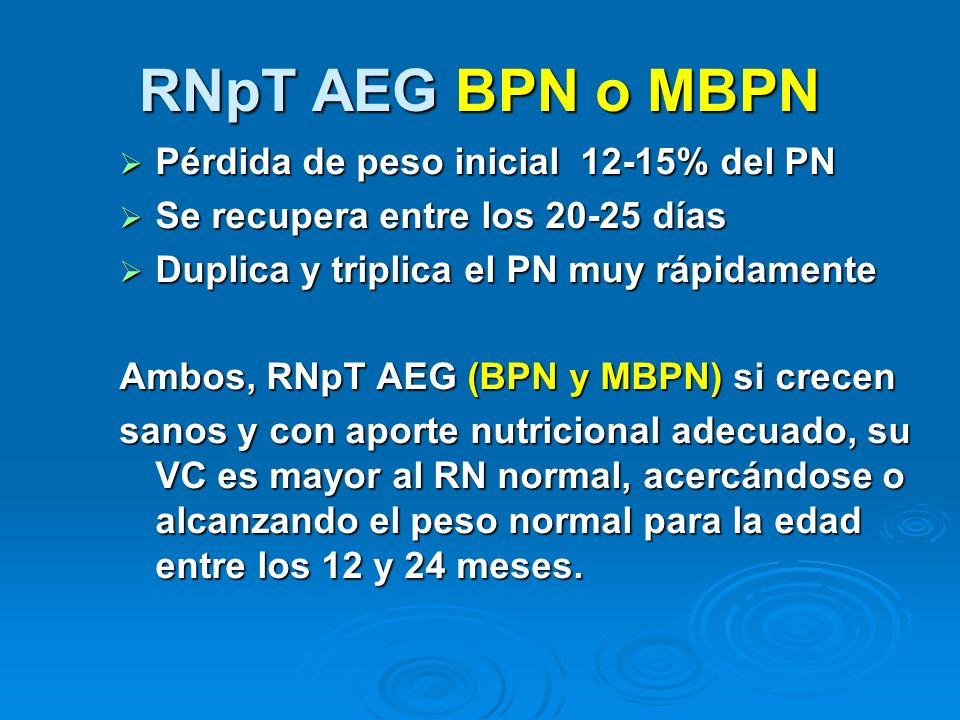 RNpT AEG BPN o MBPN Pérdida de peso inicial 12-15% del PN