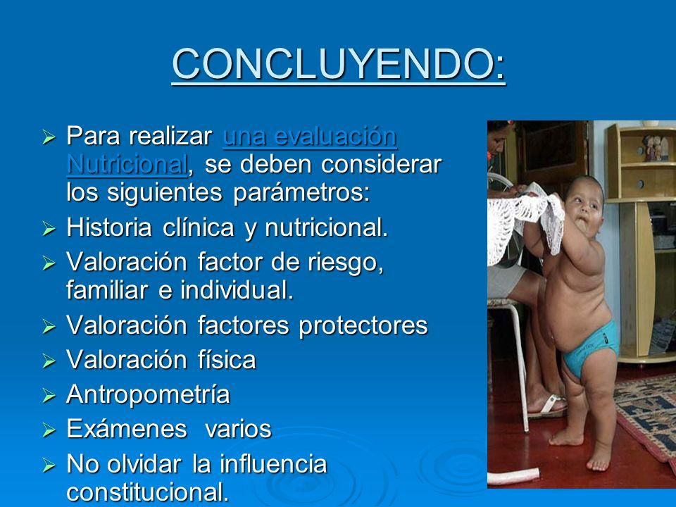 CONCLUYENDO: Para realizar una evaluación Nutricional, se deben considerar los siguientes parámetros: