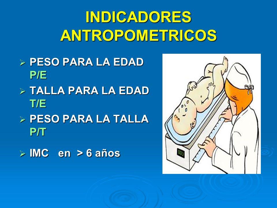 INDICADORES ANTROPOMETRICOS