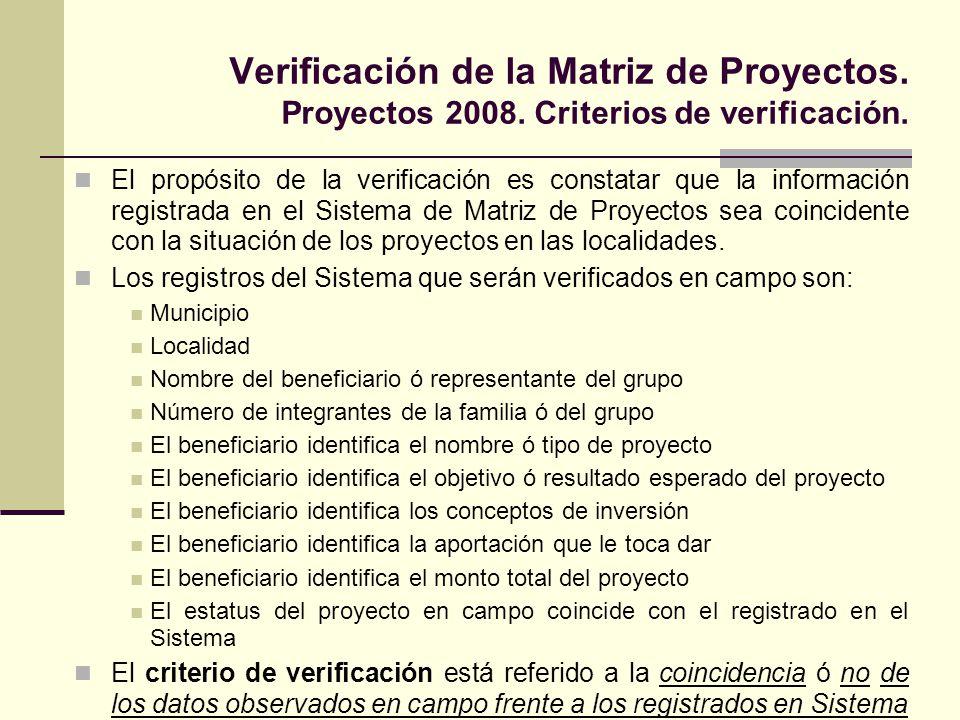Verificación de la Matriz de Proyectos. Proyectos 2008