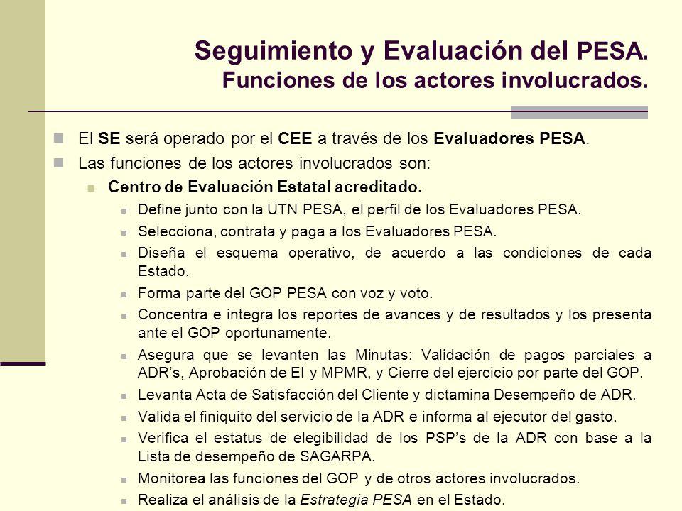 Seguimiento y Evaluación del PESA