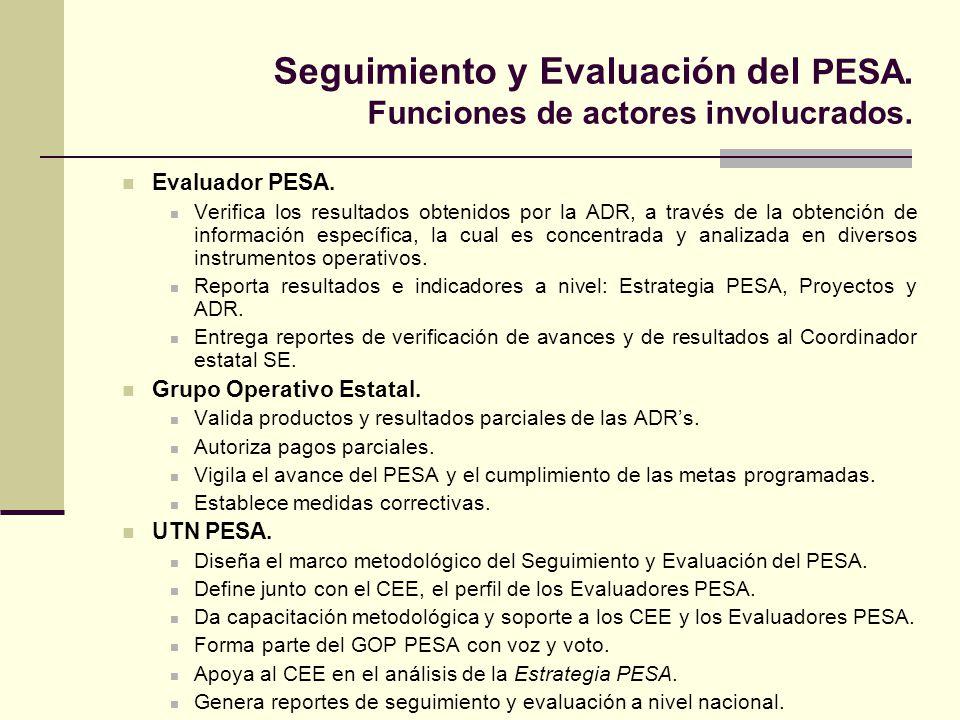 Seguimiento y Evaluación del PESA. Funciones de actores involucrados.