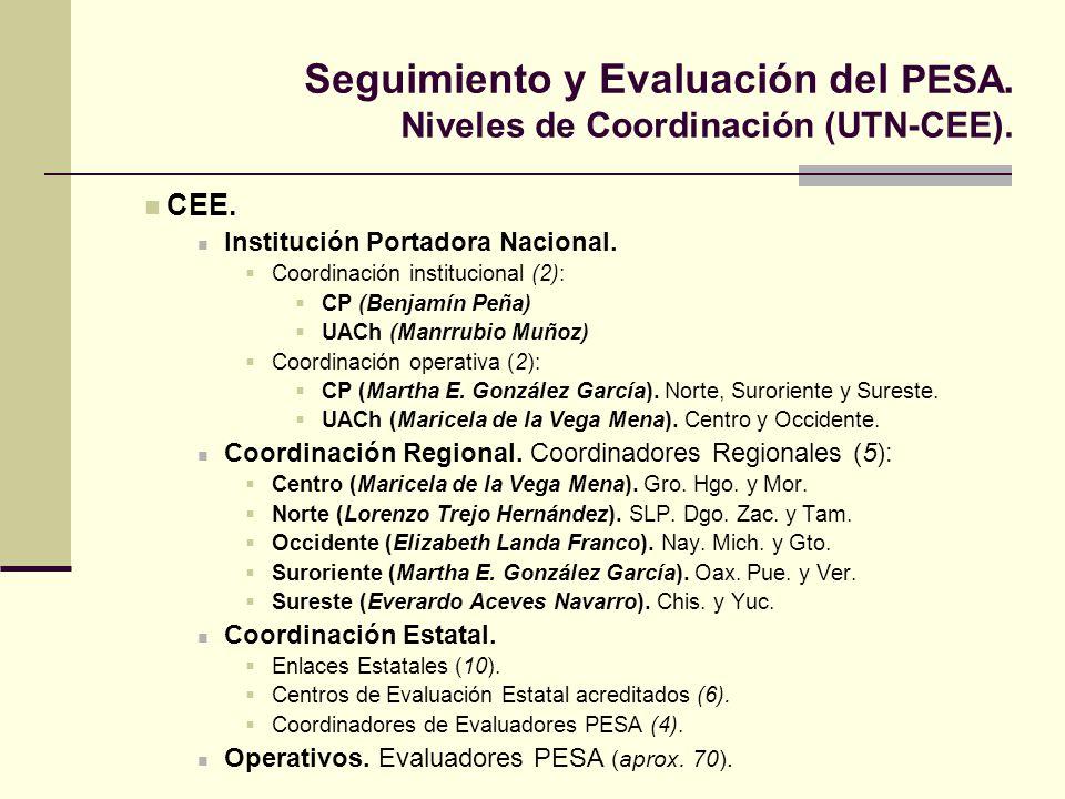 Seguimiento y Evaluación del PESA. Niveles de Coordinación (UTN-CEE).