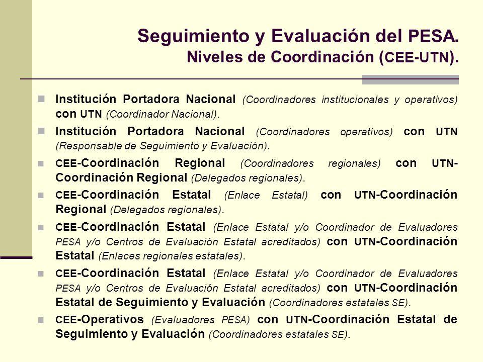 Seguimiento y Evaluación del PESA. Niveles de Coordinación (CEE-UTN).