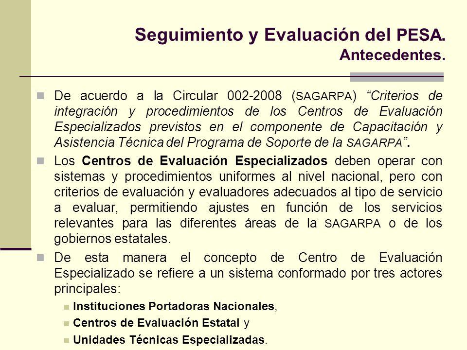 Seguimiento y Evaluación del PESA. Antecedentes.