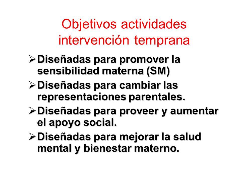 Objetivos actividades intervención temprana