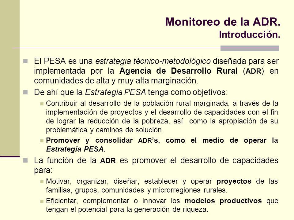 Monitoreo de la ADR. Introducción.