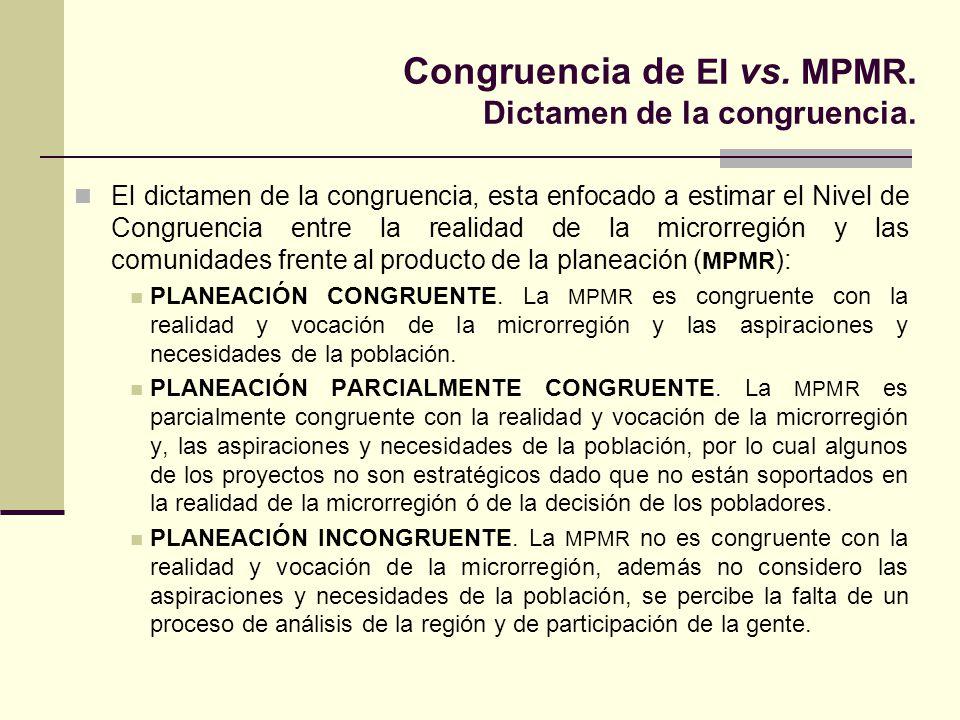 Congruencia de EI vs. MPMR. Dictamen de la congruencia.