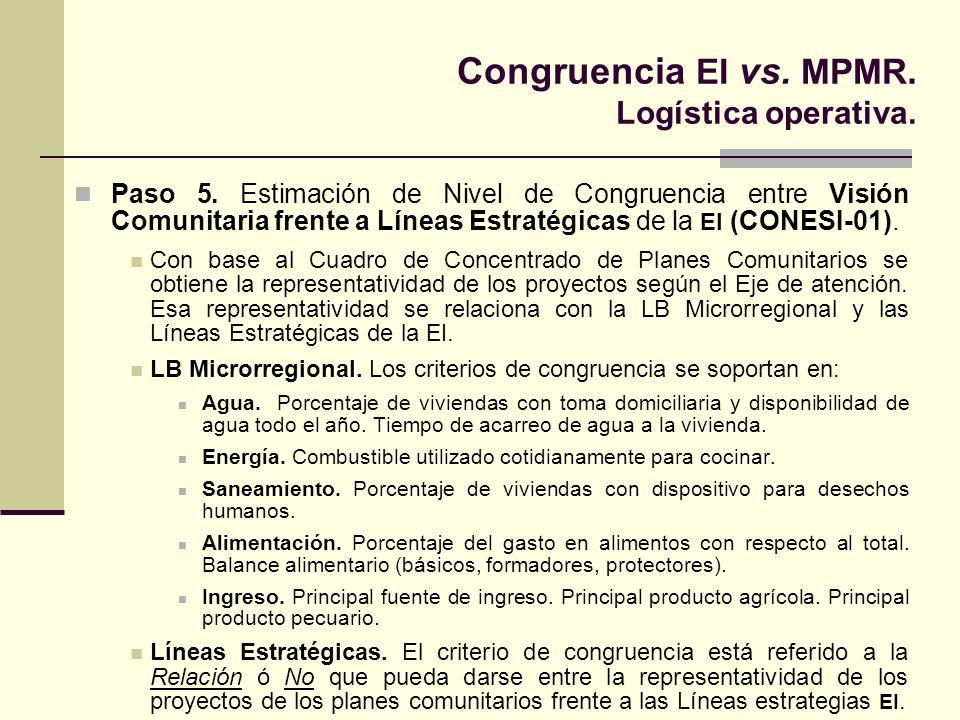 Congruencia EI vs. MPMR. Logística operativa.