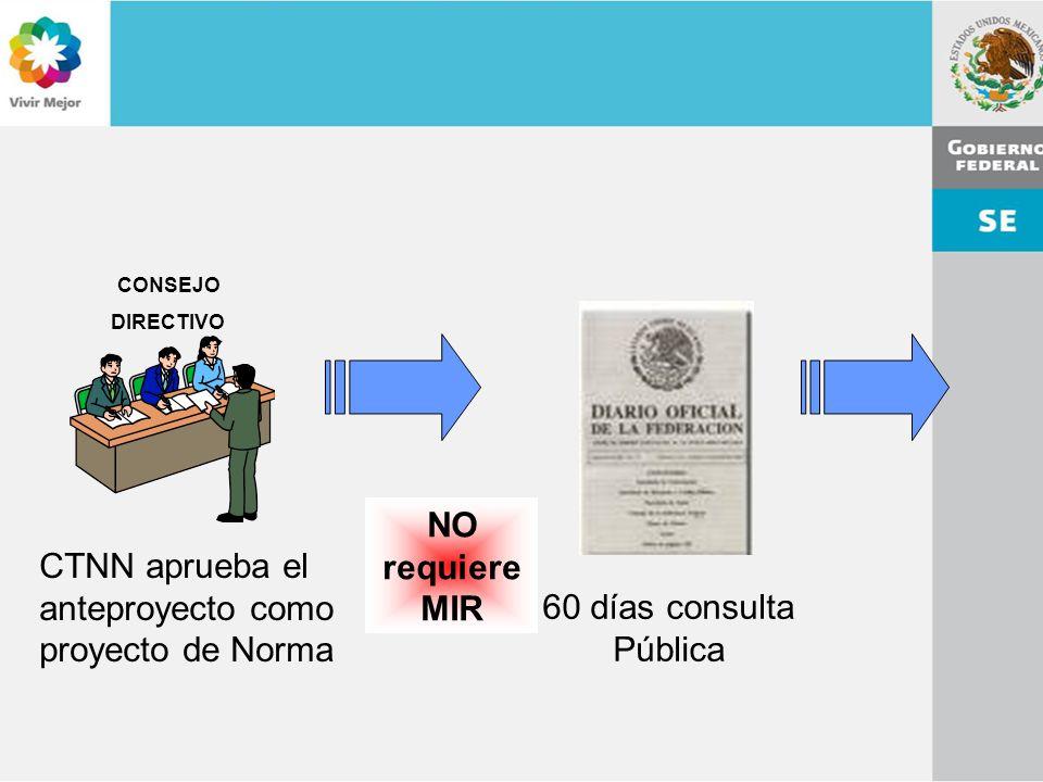CTNN aprueba el anteproyecto como proyecto de Norma 60 días consulta