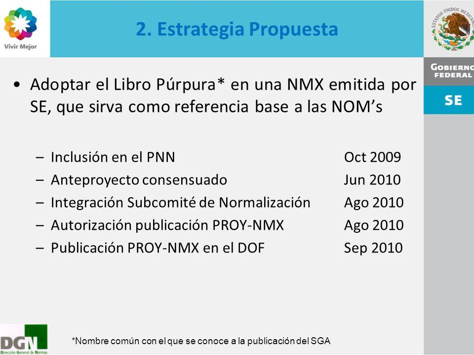 2. Estrategia Propuesta Adoptar el Libro Púrpura* en una NMX emitida por SE, que sirva como referencia base a las NOM's.