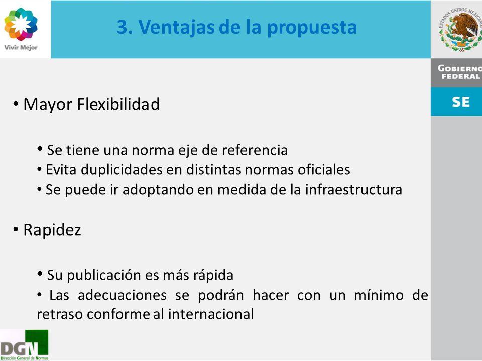3. Ventajas de la propuesta