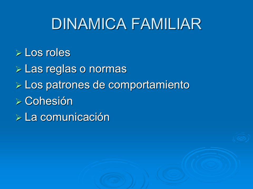 DINAMICA FAMILIAR Los roles Las reglas o normas