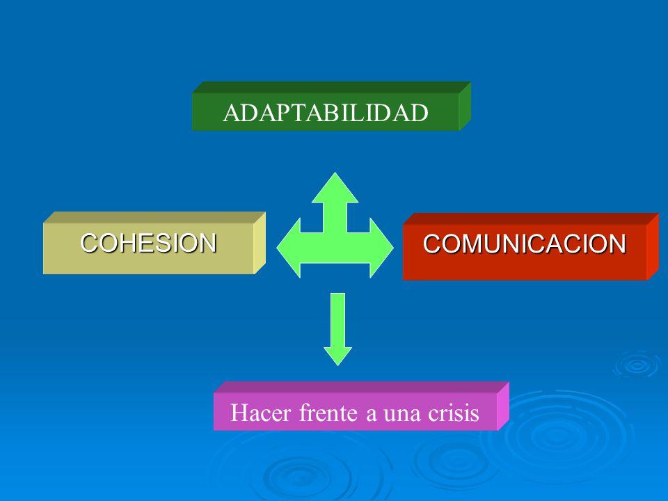 Hacer frente a una crisis