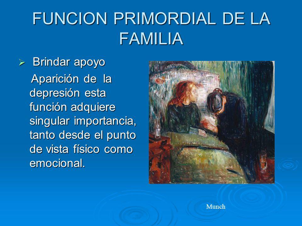 FUNCION PRIMORDIAL DE LA FAMILIA
