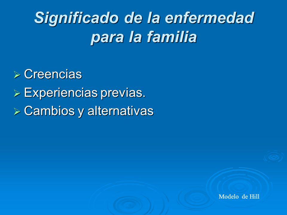 Significado de la enfermedad para la familia