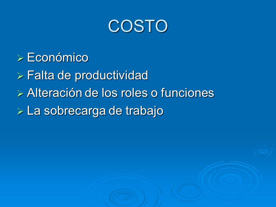COSTO Económico Falta de productividad