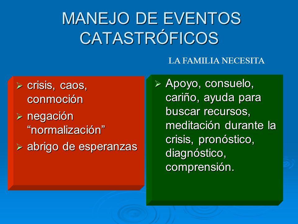 MANEJO DE EVENTOS CATASTRÓFICOS
