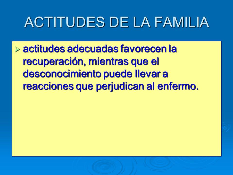 ACTITUDES DE LA FAMILIA
