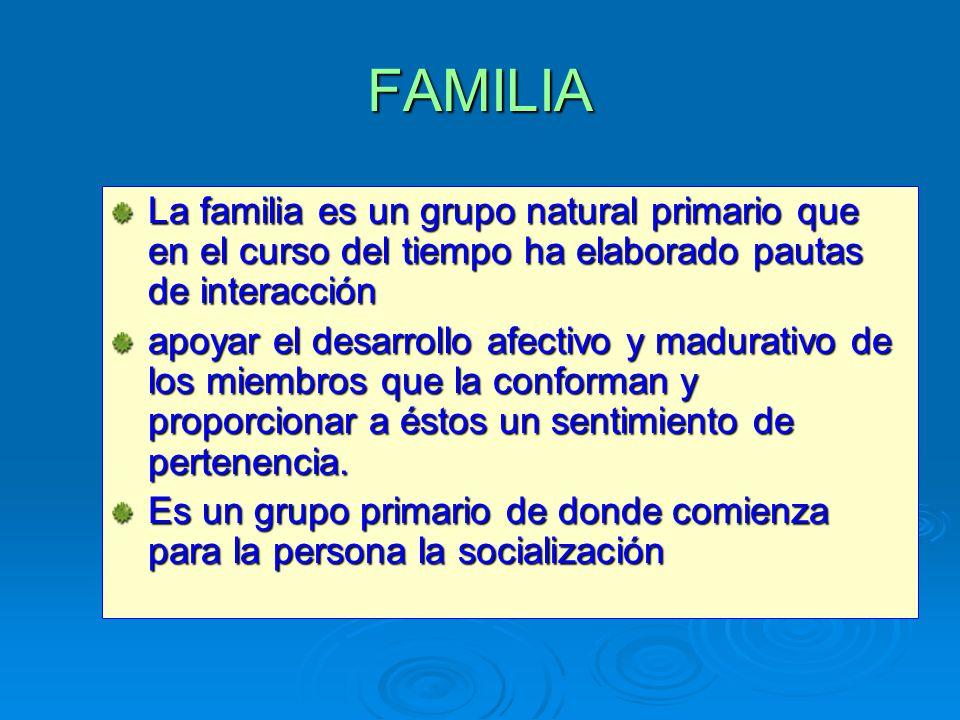 FAMILIA La familia es un grupo natural primario que en el curso del tiempo ha elaborado pautas de interacción.