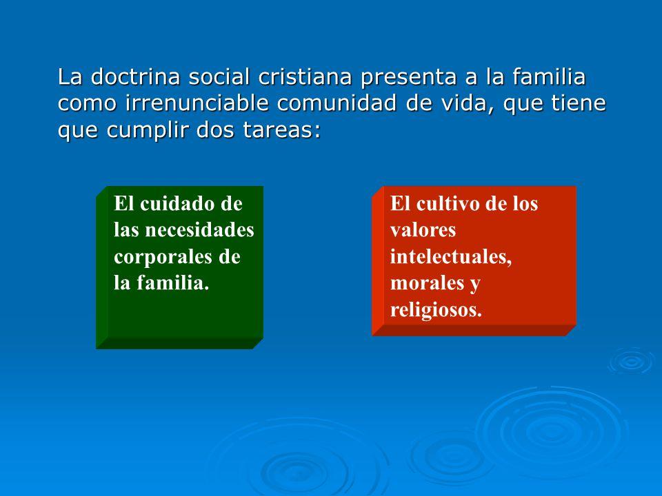 La doctrina social cristiana presenta a la familia como irrenunciable comunidad de vida, que tiene que cumplir dos tareas: