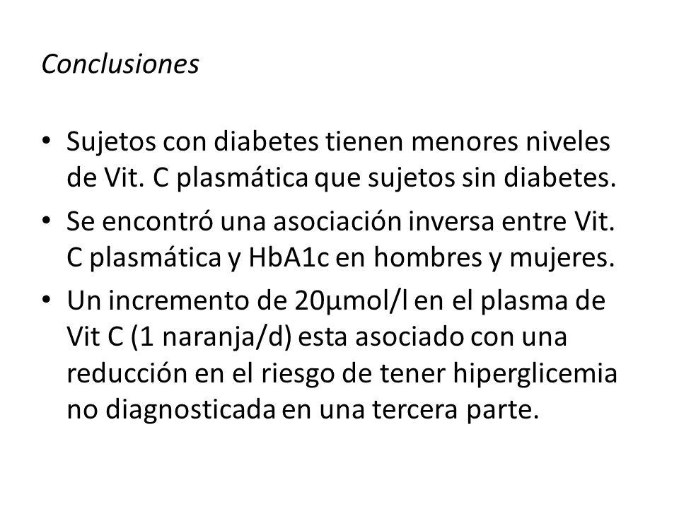 Conclusiones Sujetos con diabetes tienen menores niveles de Vit. C plasmática que sujetos sin diabetes.