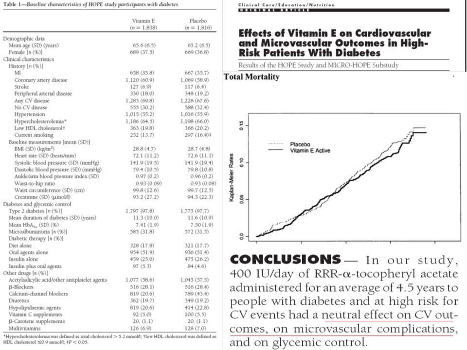 En este estudio puedes hablar de que es un ensayo clínico bueno metodológicamente con una buena n y los endpoins demostraron para el estudio Hope así como para el sub.-estudio Micro-Hope la suplementación de vitamina E no modifico los resultados cardiovasculares y micro-vasculares en pacientes de alto riesgo (diabeticos)