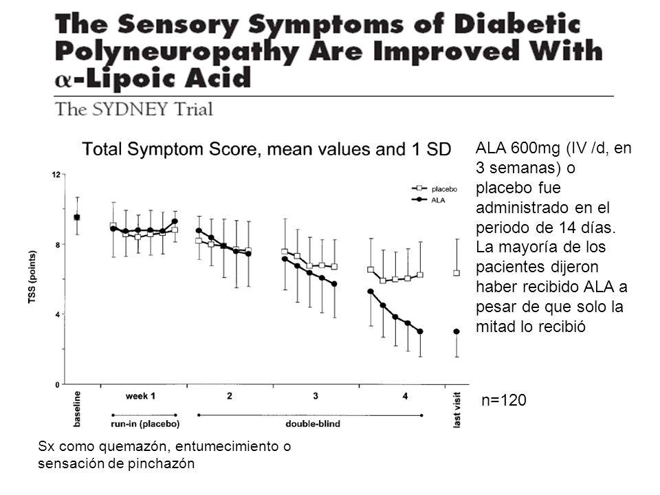 ALA 600mg (IV /d, en 3 semanas) o placebo fue administrado en el periodo de 14 días.