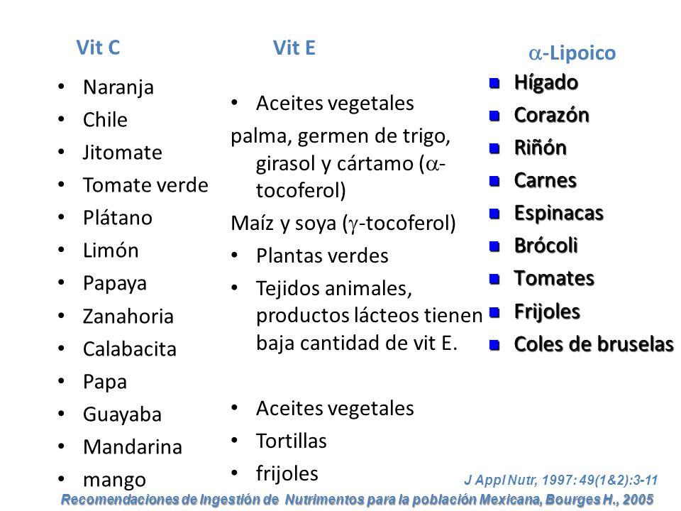 palma, germen de trigo, girasol y cártamo (-tocoferol)