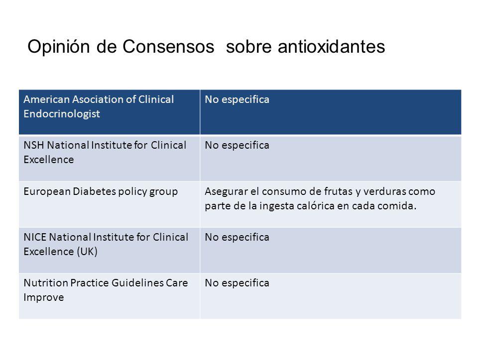 Opinión de Consensos sobre antioxidantes