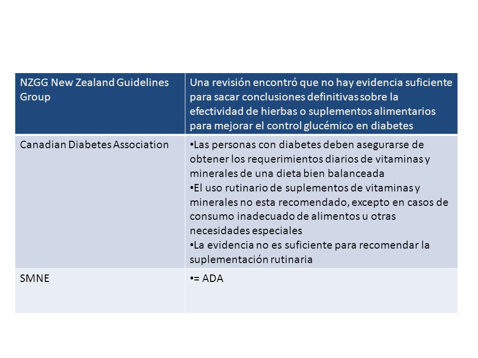 NZGG New Zealand Guidelines Group
