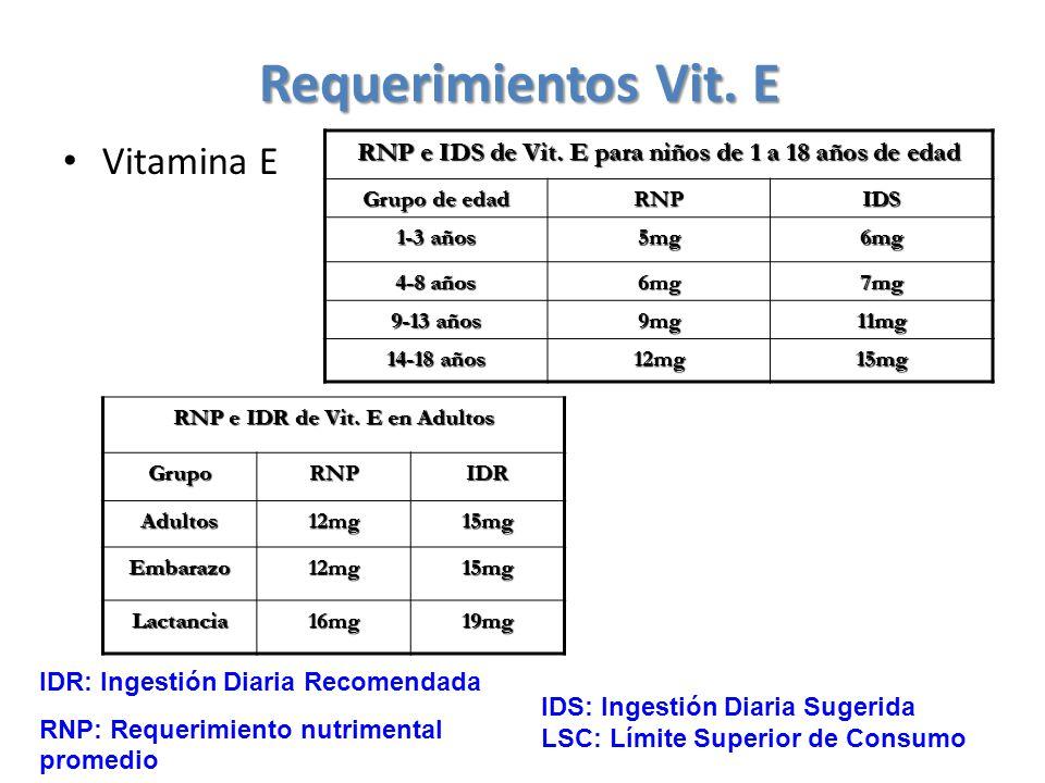 Requerimientos Vit. E Vitamina E
