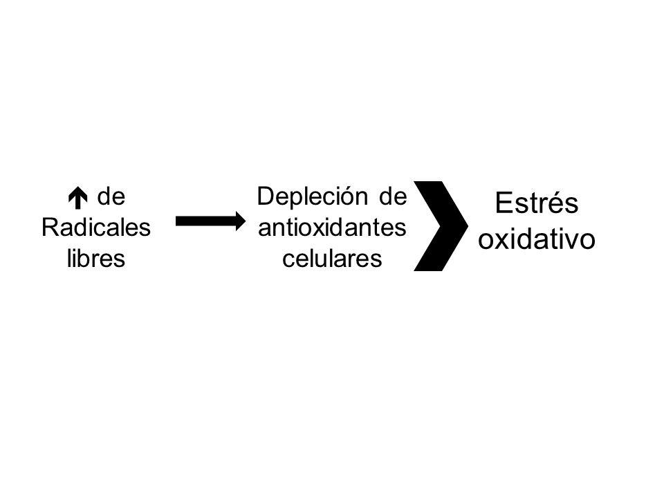 Depleción de antioxidantes celulares