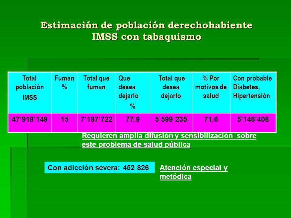 Estimación de población derechohabiente IMSS con tabaquismo