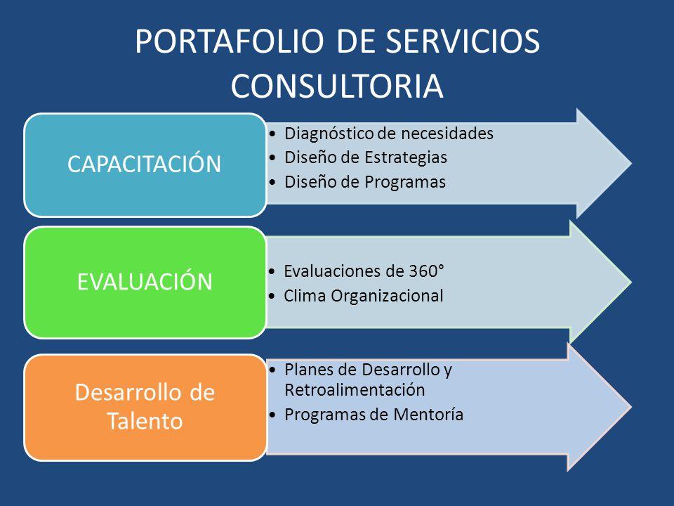 PORTAFOLIO DE SERVICIOS CONSULTORIA