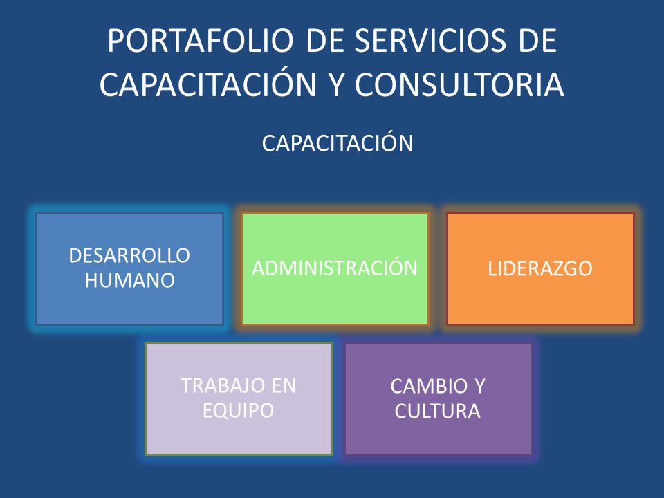 PORTAFOLIO DE SERVICIOS DE CAPACITACIÓN Y CONSULTORIA