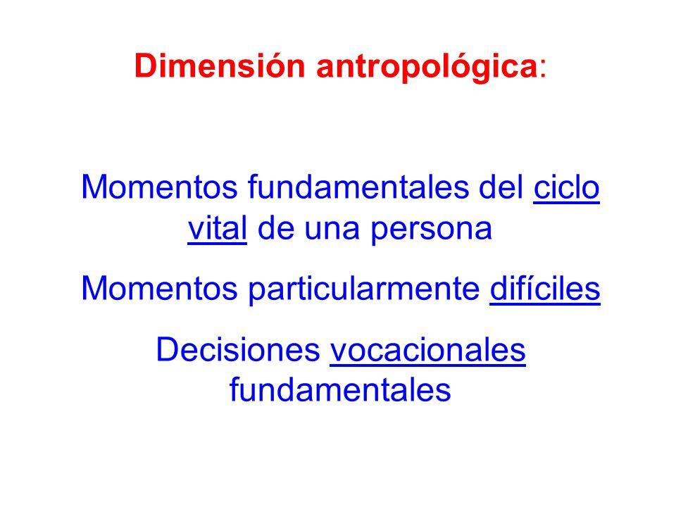 Dimensión antropológica: