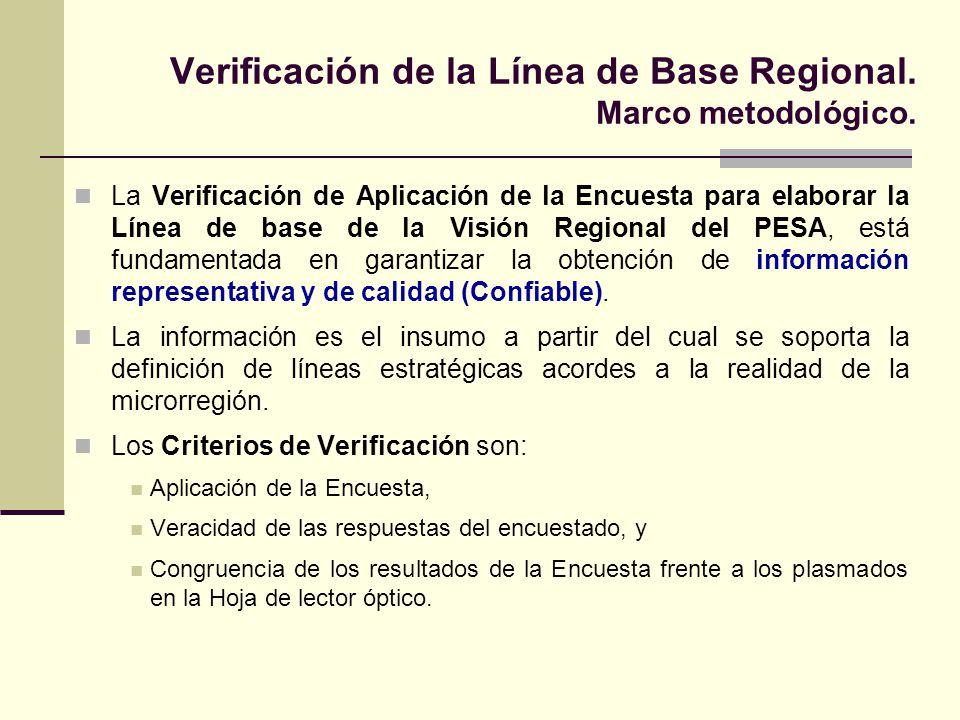 Verificación de la Línea de Base Regional. Marco metodológico.
