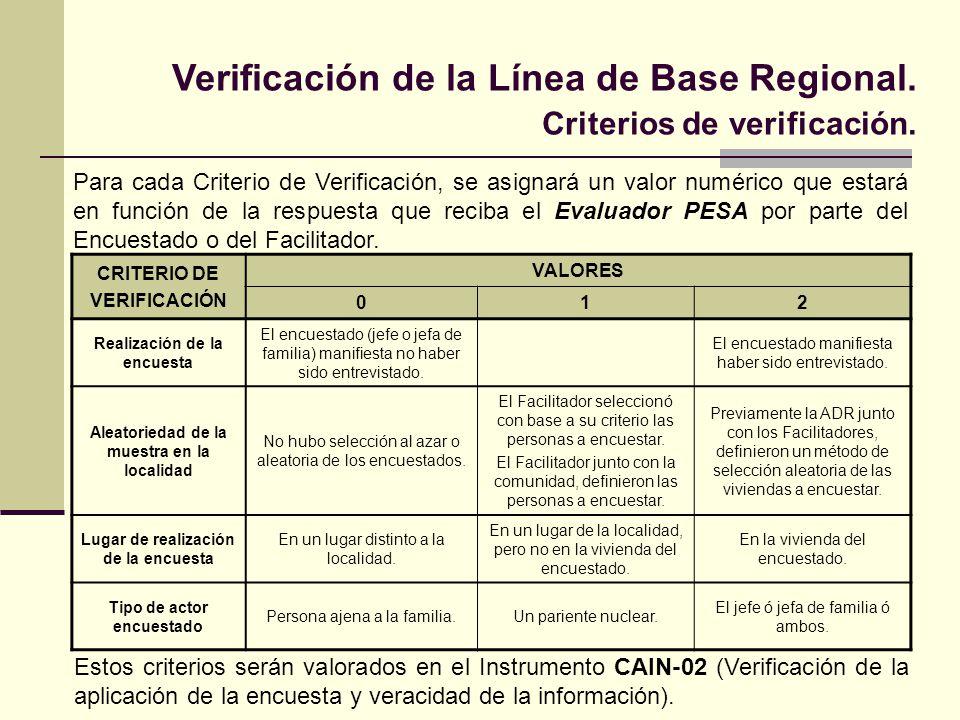 Verificación de la Línea de Base Regional. Criterios de verificación.