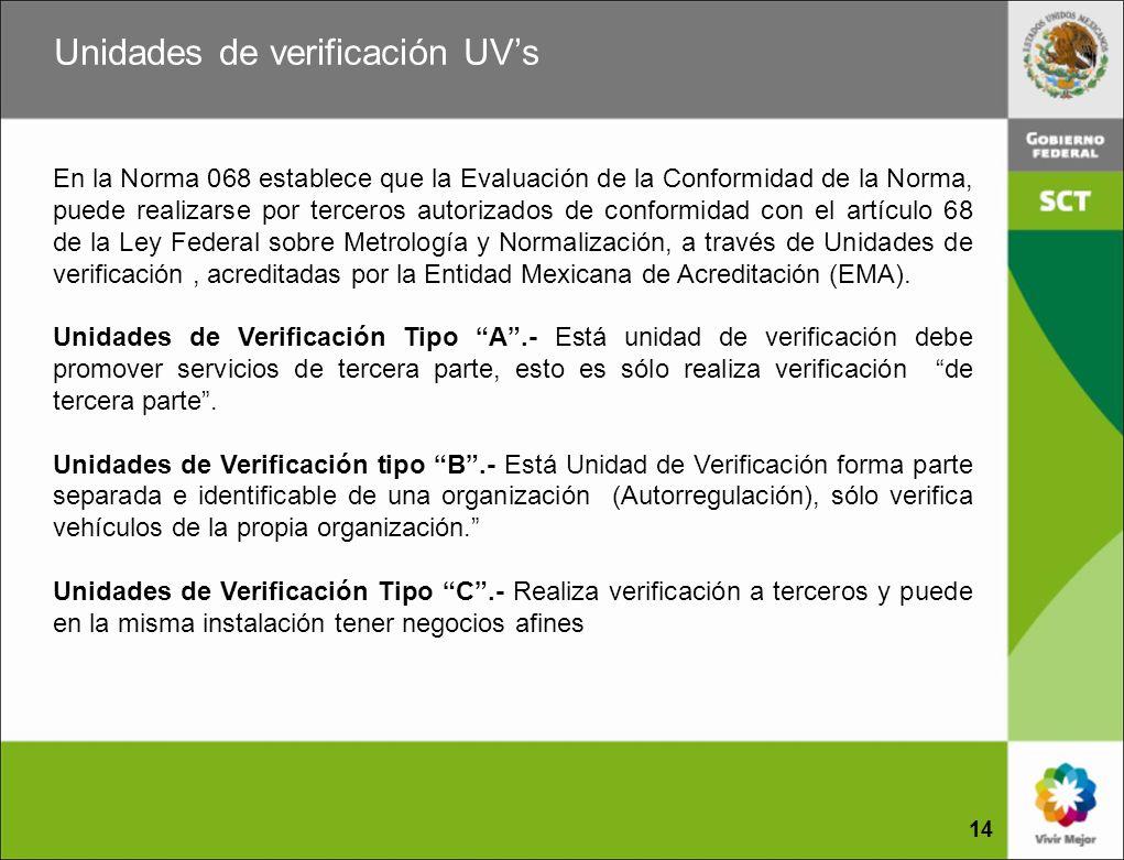 Unidades de verificación UV's