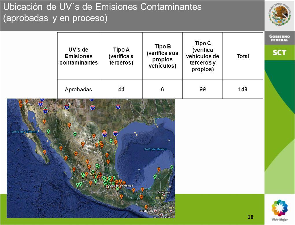 Ubicación de UV´s de Emisiones Contaminantes (aprobadas y en proceso)