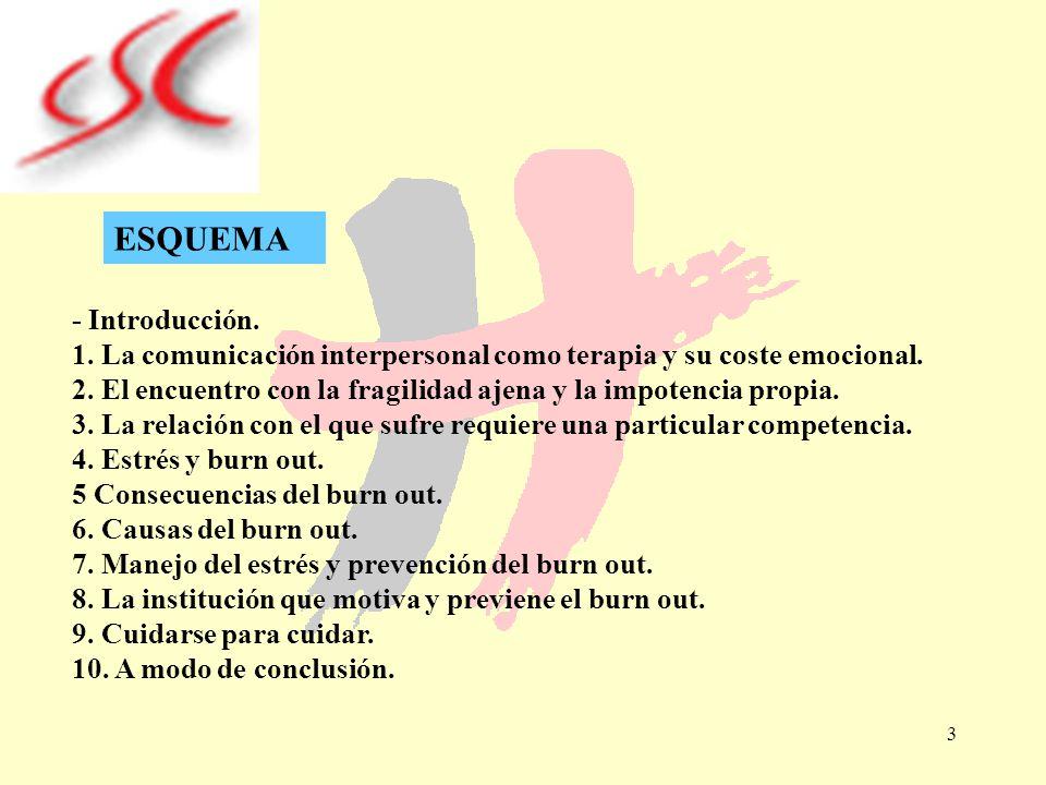 ESQUEMA - Introducción.