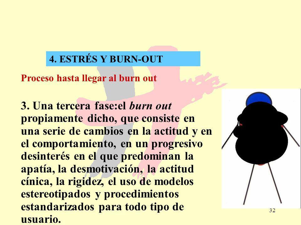 4. ESTRÉS Y BURN-OUT Proceso hasta llegar al burn out.
