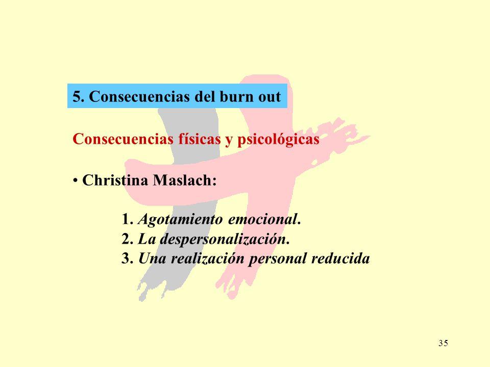 5. Consecuencias del burn out